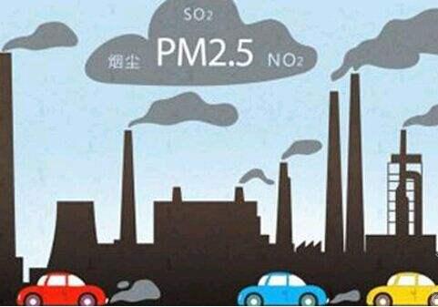 PM2.5检测技术解析