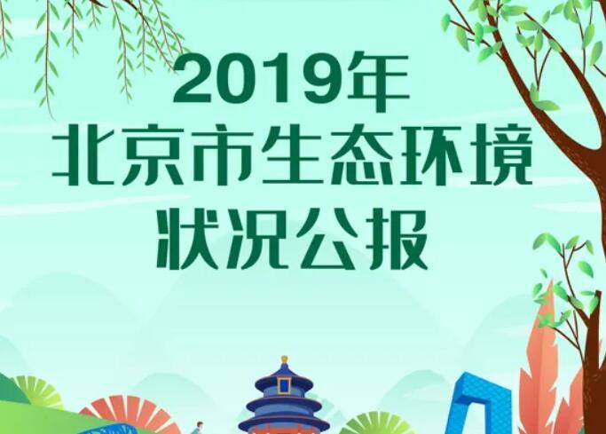 2019年北京市生态环境状况公报