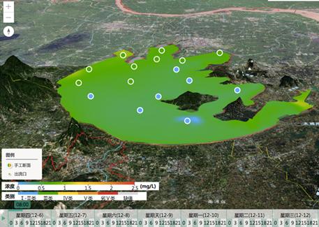 水环境质量预测预警系统