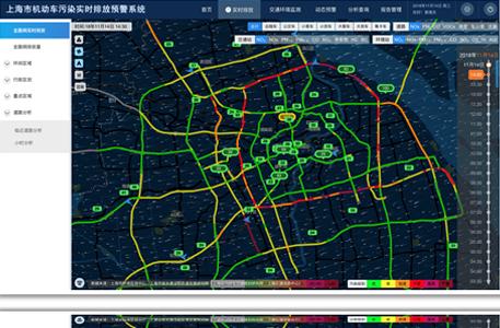 机动车污染排放管理系统